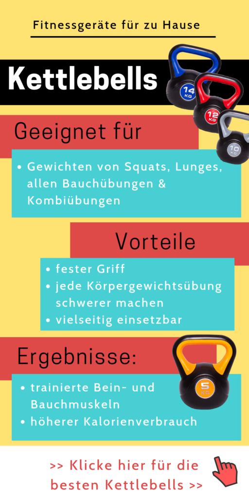 Fitnessgeräte für zu Hause: Kettlebells - Home Gym einrichten - effektiver trainieren