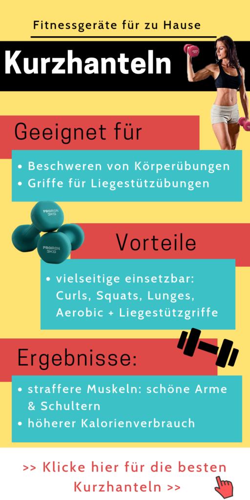 Fitnessgeräte für zu Hause: Kurzhanteln - Home Gym einrichten - effektiver trainieren