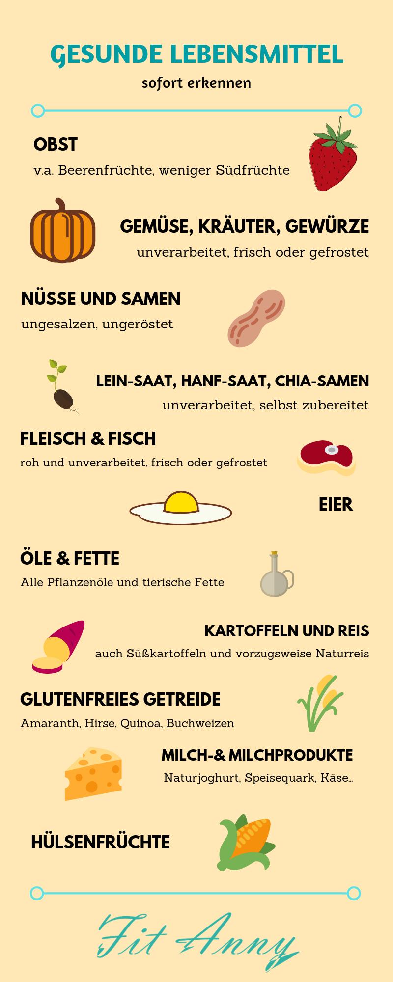 Gesunde Lebensmittel erkennen